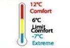 temperature confort sac de couchage enfant